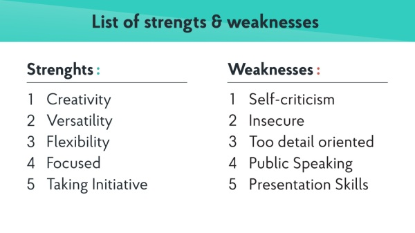 Weaknesses-for-Job-Interviews