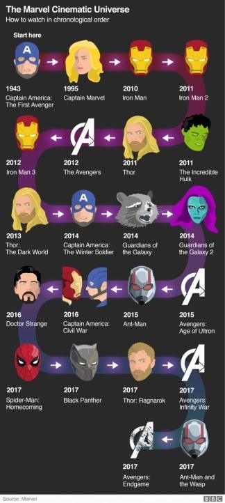 Avengers series.jpg